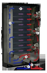 Great Lakes Case & Cabinet Closed Loop Water Cooled Server Rack Introduced