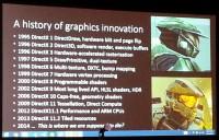 Microsoft DirectX History GDC14