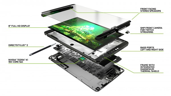 NVIDIA_SHIELD_tablet_Exploded_View_white_bckgr