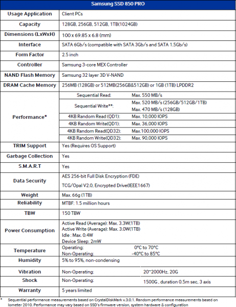 Samsung-SSD-850-PRO-Specifications