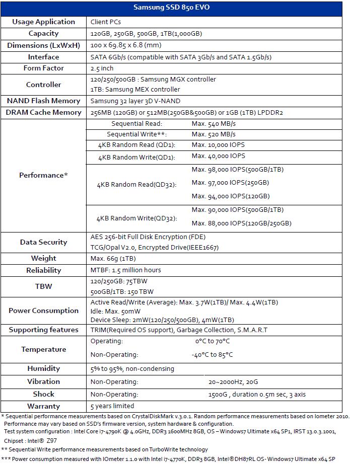 Samsung-SSD-850-EVO-Specifications