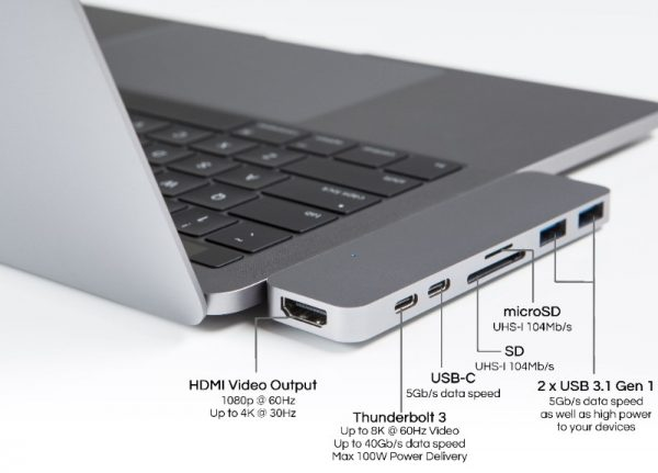HYPER HyperDrive Thunderbolt 3 USB-C Hub Launched