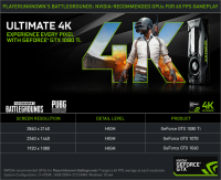 PUBG Performance Reveal - GeForce GTX 1060 Recommended for 1080P 60 FPS Gameplay