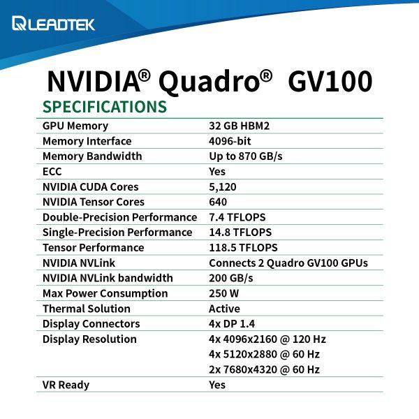 Leadtek NVIDIA Quadro GV100 Graphics Card Specifications