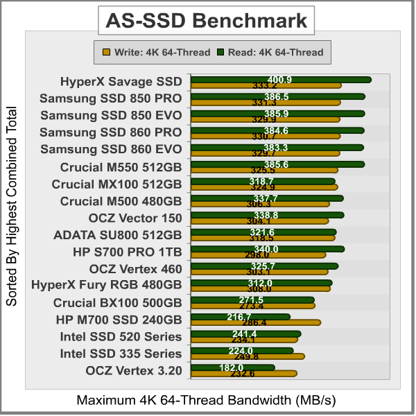 AS-SSD-Benchmark_Results