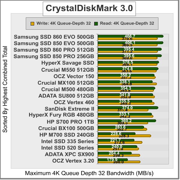 CrystalDiskMark-4K_Results