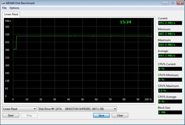 Kingston HyperX Fury RGB 480GB SSD AIDA64 Linear Read Results